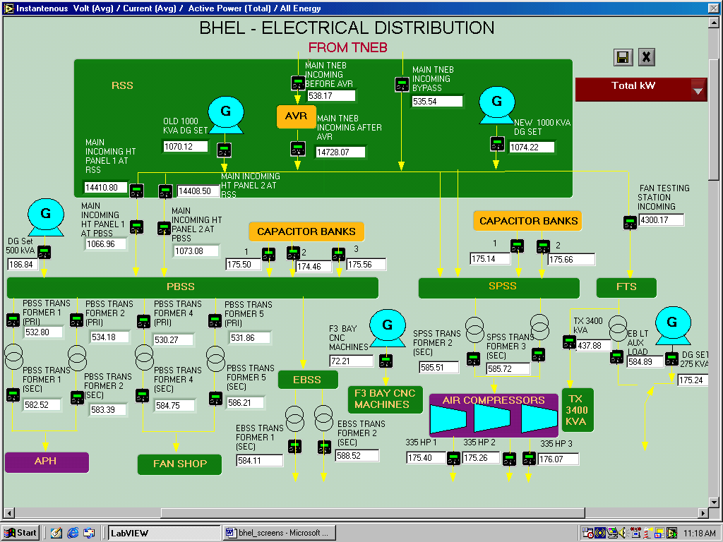 Design And Development of Energy Mananagement System for BHEL, Ranipet - Engineering Industry
