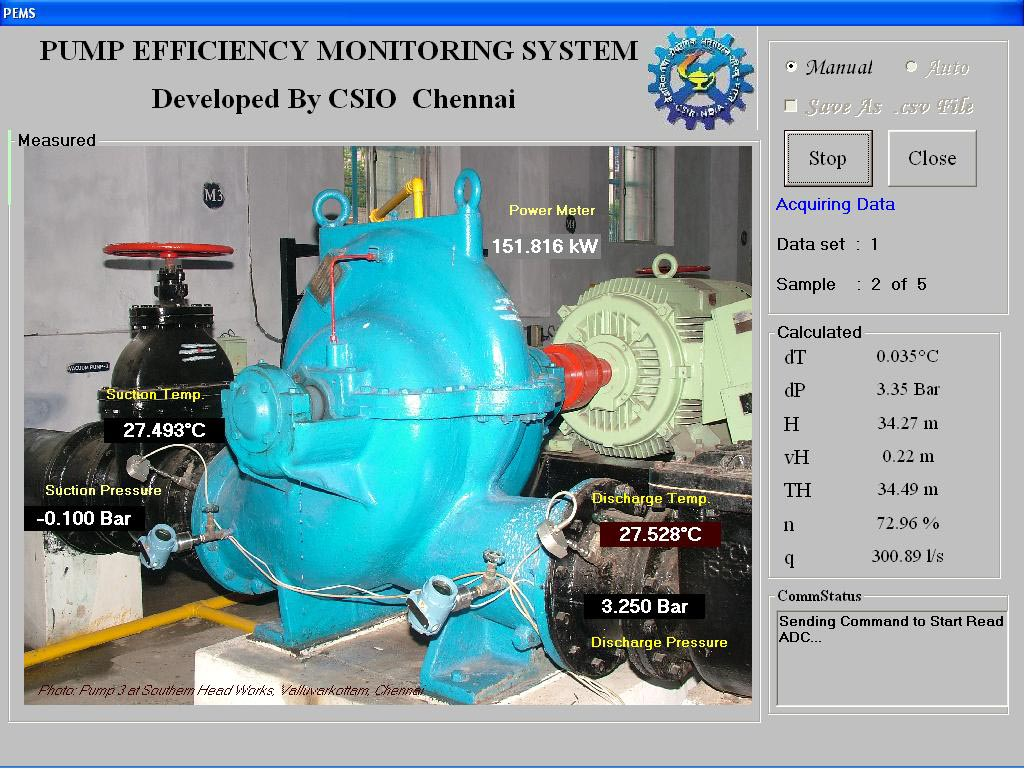 Pump Efficiency Monitoring System (PEMS)